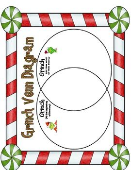 Grinch Holiday Activity Packet from Teachers Pay Teachers | The Grinch ...