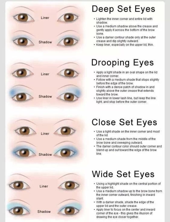 16 smokey eye hacks tips and tricks for the sexiest makeup look 16 smokey eye hacks tips and tricks for the sexiest makeup look ever makeup application makeup and minerals ccuart Gallery