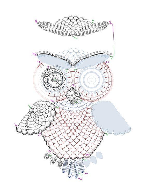 Crochet owl pattern by tasamajamarina.deviantart.com on @deviantART: