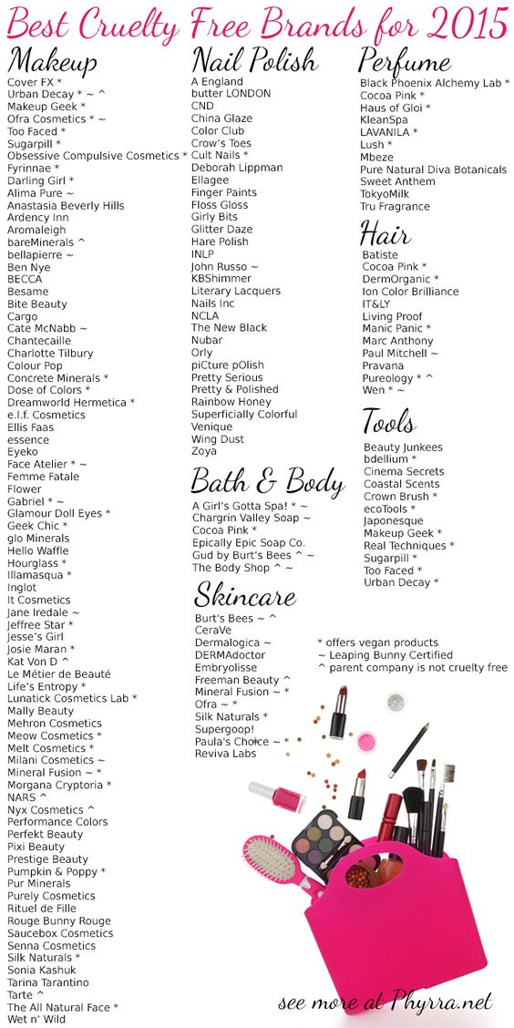 Best Cruelty Free Beauty Brands for 2015 - makeup, nail polish, perfume, bath & body, skincare, hair and tools.