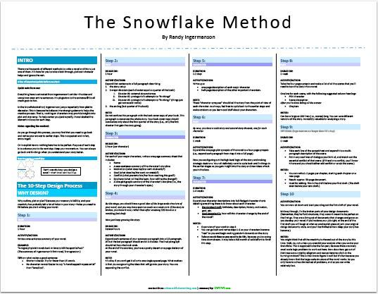 Snowflake Method Thumbnail 2 Writing Outline Book Writing Tips Creative Writing Tips