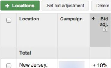 A Guide to Google AdWords Bid Adjustments & 10 Top Strategies