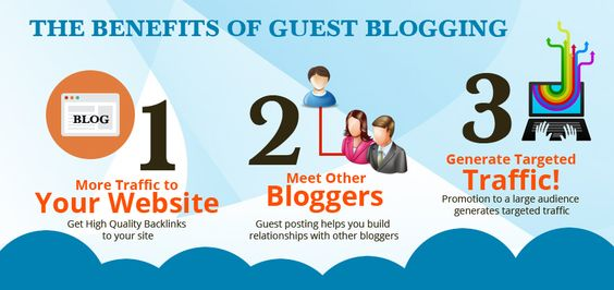 The guest blog is supposed to be 100% original, well written, exclusive to you and relevant to your audiences
