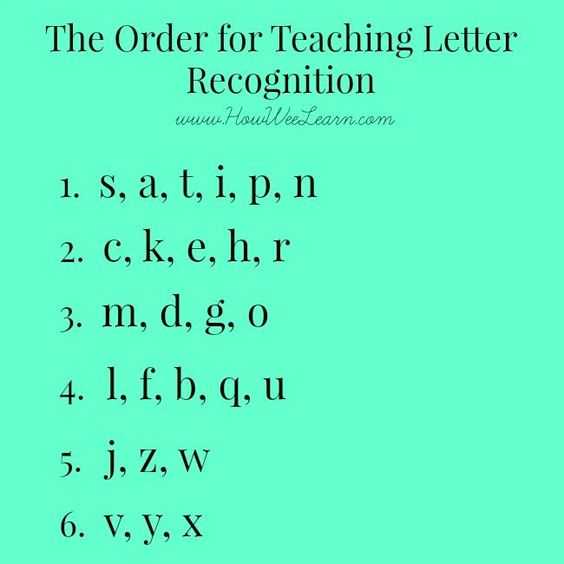The order for teaching letter recognition, and why! Plus a ton of fun games and activities to have little ones learn the alphabet, letter sounds, and how to print in no time!