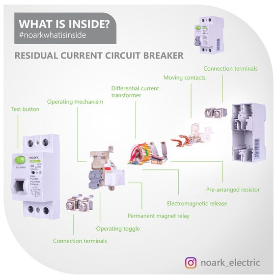 Construction And Parts Of Rccb Residual Current Circuit Breaker Noark Electric Description Of Rccb How D Current Transformer Electricity National Electric