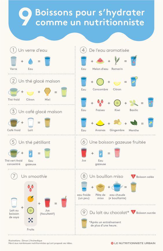 9 boissons pour s'hydrater comme un nutritionniste