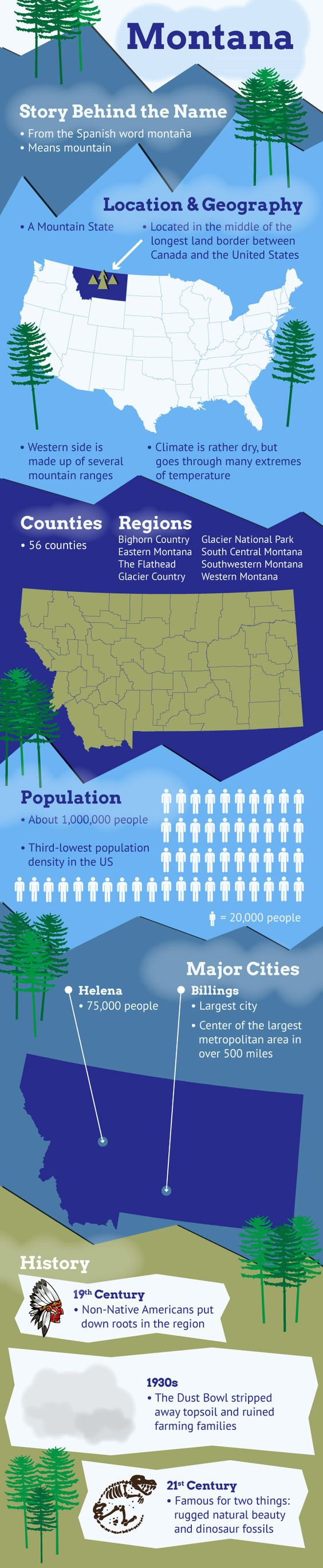 Infographic - Montana Facts