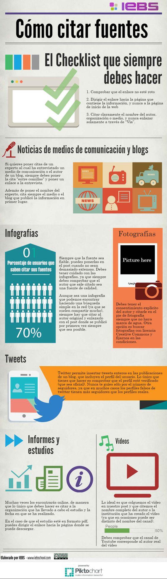 Cómo citar fuentes. El checklist que siempre debes hacer. Infografía en español. #CommunityManager