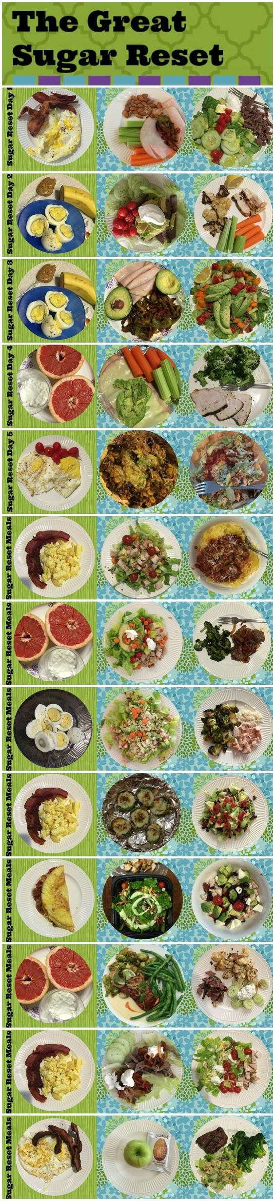 21 Day Sugar Detox // Sample Meals