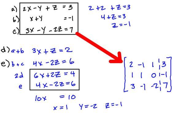 Linear equations homework help