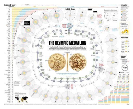 http://www.snd.org/wp-content/uploads/2012/07/timesofoman-medal.jpg