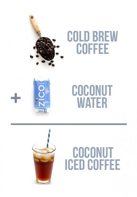 Coconut Water Iced Coffee | Community Post: 17 Recipes All Coffee Lovers Should Try Right Now