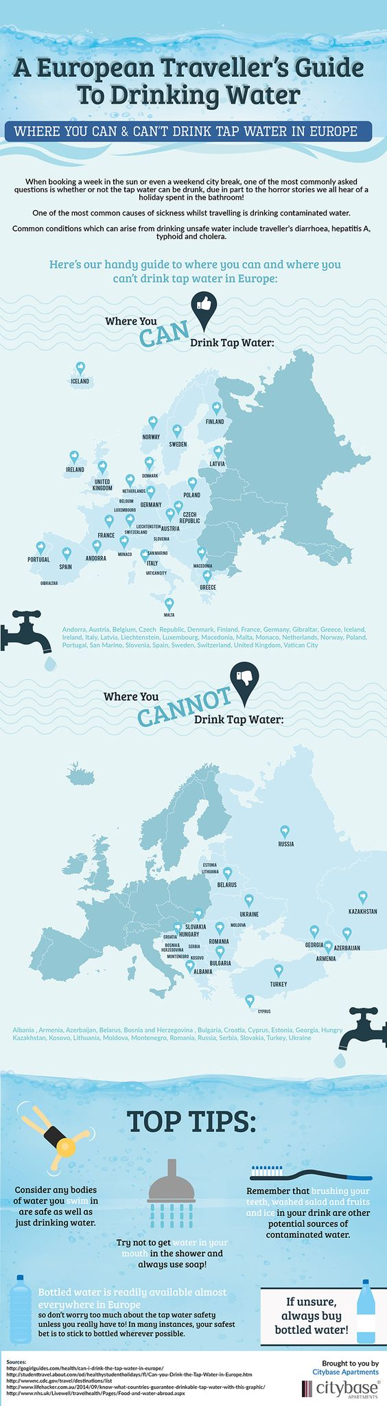A European Traveller's Guide To Drinking Water [Infographic] - Citybase Apartments
