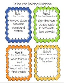 This poster and handout covers the syllable division rules covered in Wilson Reading Substep 3.1. Broken down into 4 memorable rules for dividing syllables. Great poster for any teacher teaching the rules of dividing words into syllables.   This was made to correlate with my Powerpoint on syllable division:  http://www.teacherspayteachers.com/Product/Syllable-Division-Power-Point-Wilson-Reading-Step-31-700904   It includes a complete set of four rules for syllable division that I use as a…