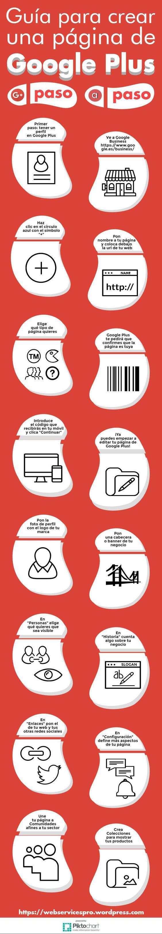 Cómo crear una página de Google + #infografía