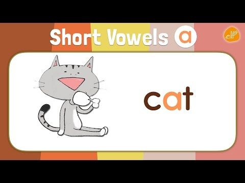 Short Vowels Chant for Kindergarten - Three Letter and Four Letter ...