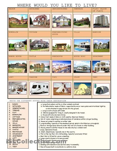 Different types of different types and worksheets on for Kinds of houses