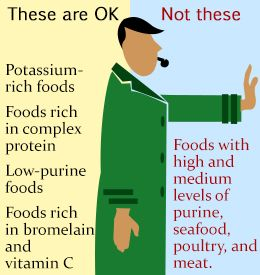 gout treatment guidelines 2013 patanjali ayurvedic treatment for gout foods and drinks high in uric acid