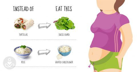Feel Pudgy Or Bloated? 10 Simple Gluten-Free Swaps You Need To Try Right Now : The Hearty Soul