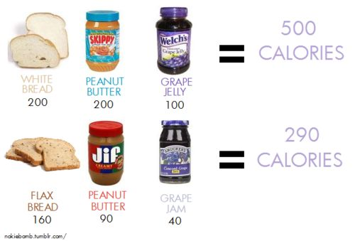 low calorie pbj