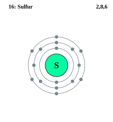 this diagram indicates the electron shell configuration of