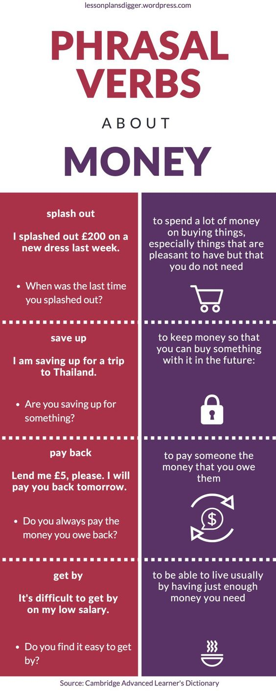 Phrasal verbs about money! A great way to remember phrasal verbs is to connect them with interesting topics.: