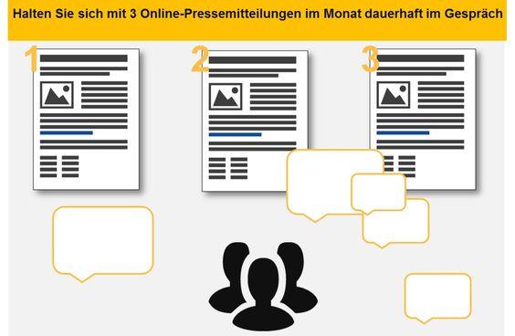 3 gute Gründe, um Online-Pressemitteilungen zu schreiben