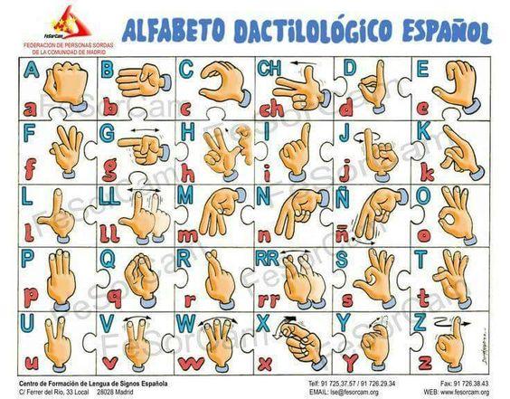 (112) Señas