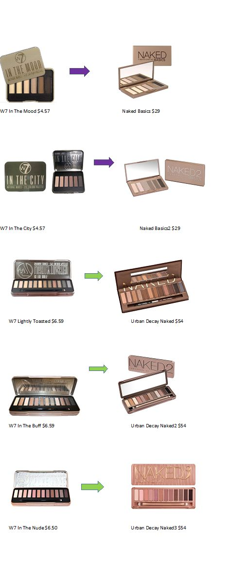 Urban Decay Naked Palette Dupes Dupes for High end Makeup