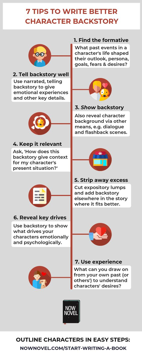 Character Background: 7 Tips to Write Better Backstory | Now Novel