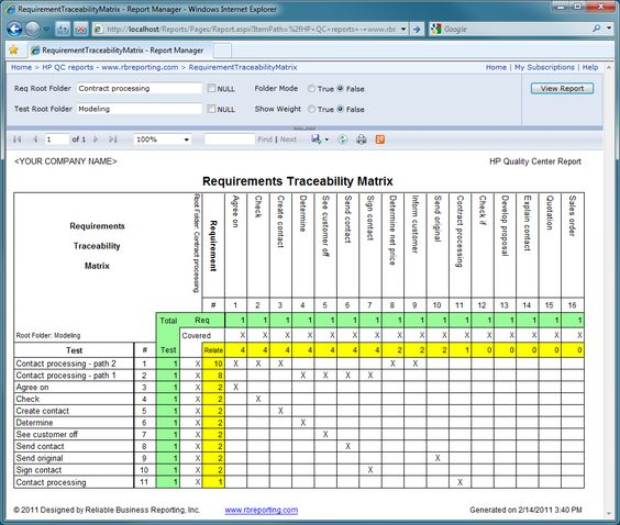 Requirements Traceability Matrix Report  Projects