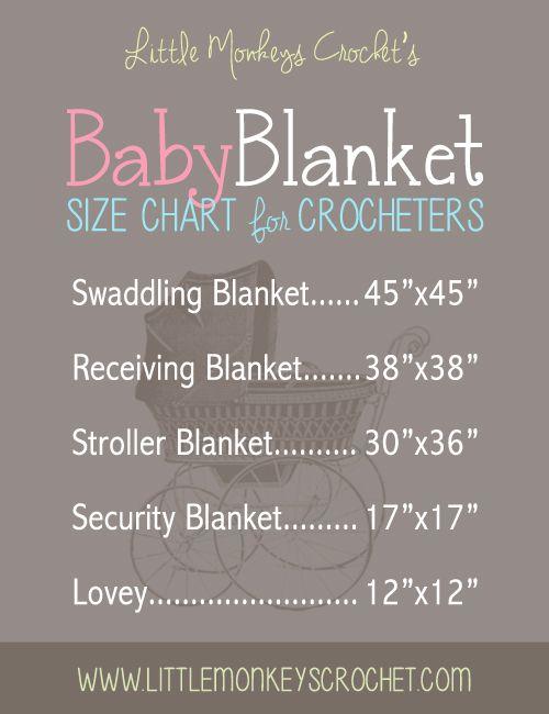 Baby blanket size chart -- with thanks to Rebecca of Little Monkeys Crochet  :-)   . . . .   ღTrish W ~ http://www.pinterest.com/trishw/  . . . .