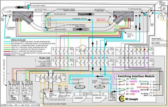 Train+Tracks+Pts+Diagram Figure5 Sgauge wiring