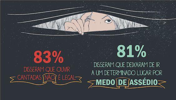 HOMENS,83% DAS MULHERES não gostam,81% tem MEDO não dá pra saber qual gosta ou não gosta,então RESPEITE TODAS- QUANDO VC ANDAR NA RUA, DEIXE AS MULHERES EM PAZ, GUARDE SUAS OPINIÕES SOBRE O QUE VC ACHOU DELA, OU O QUE VC QUERIA FAZER COM ELA PARA VC MESMO.RESPEITE #chegadefiufiu
