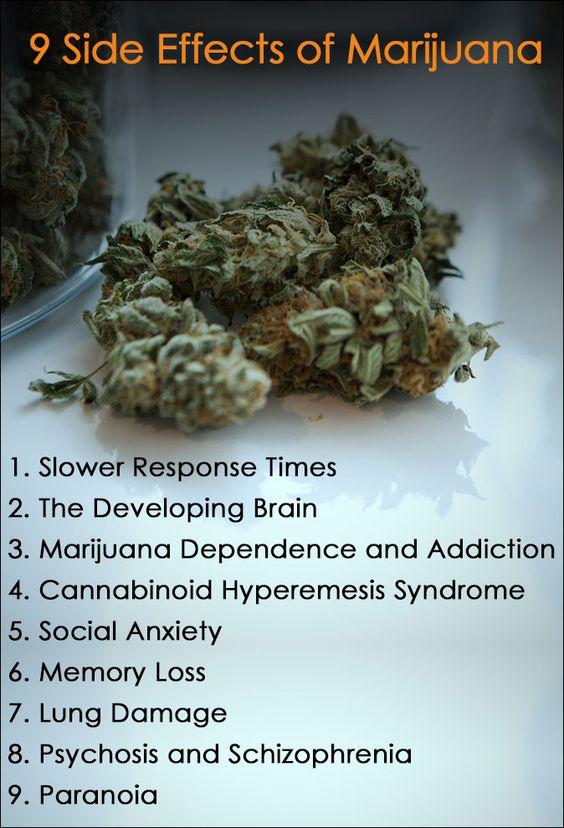 Wat zijn de negatieve bijwerkingen van marihuana? »Alo House Malibu