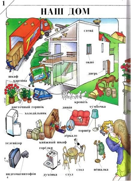 some Russian words in home area...