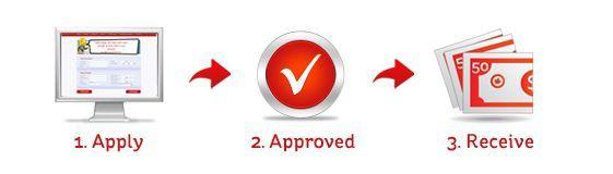 Advance america payday loan company photo 8