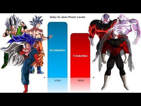 Goku Vs Jiren Official Unofficial Forms Power Levels Charliecaliph Youtube Goku Vs Jiren Goku Vs Goku