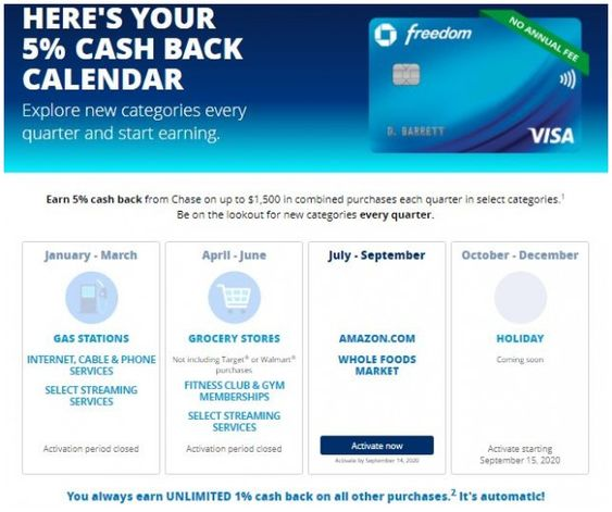 9 Things That You Never Expect On Chase Freedom Rewards Chase Freedom Rewards Chase Freedom Chase Freedom Card Reward Card