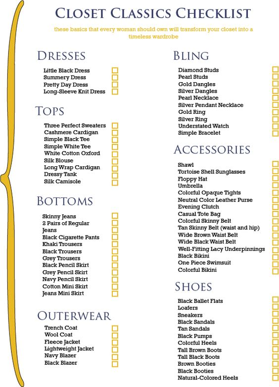 Closet Overflowing - use this to reduce and keep the right items.