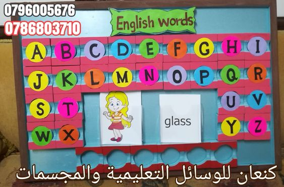 تعليم تحليل وتركيب الكلمات للاطفال English Words English Grammar For Kids Grammar For Kids
