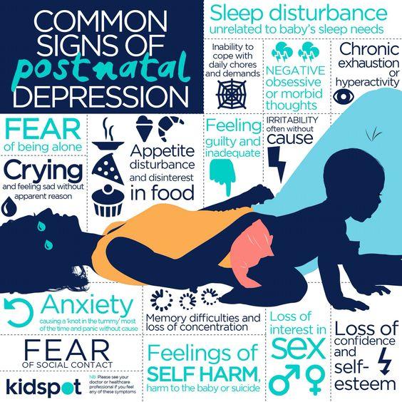 Symptoms of Postpartum depression that may arise. from kidspot.com