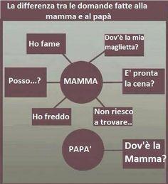 La differenza tra le domande fatte alla mamma e al papà | Immagini Divertenti