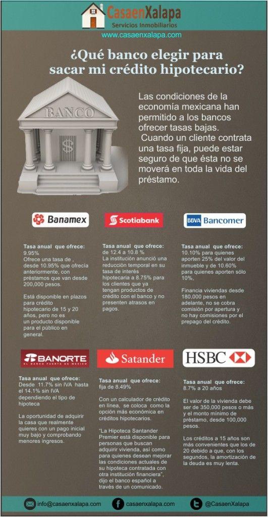 Dejar de sentirse frustrado por el mal crédito. Nuestra gente está dispuesta a ayudar a la actualidad.  (844) 897-3018  ¿Vas a solicitar un crédito hipotecario? mira cual es la mejor opción de todas éstas #Banamex #Scotiabank #Bancomer #Banorte #Santander #HSBC  @CasaenXalapa #Inmobiliaria #México