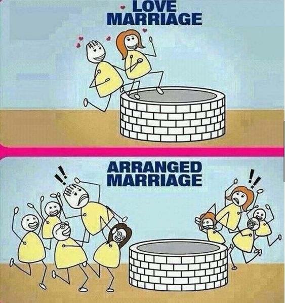 Different Marriages