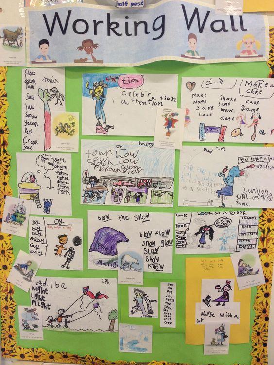 Classroom Ideas Ks1 : Year phonics display literacy pinterest