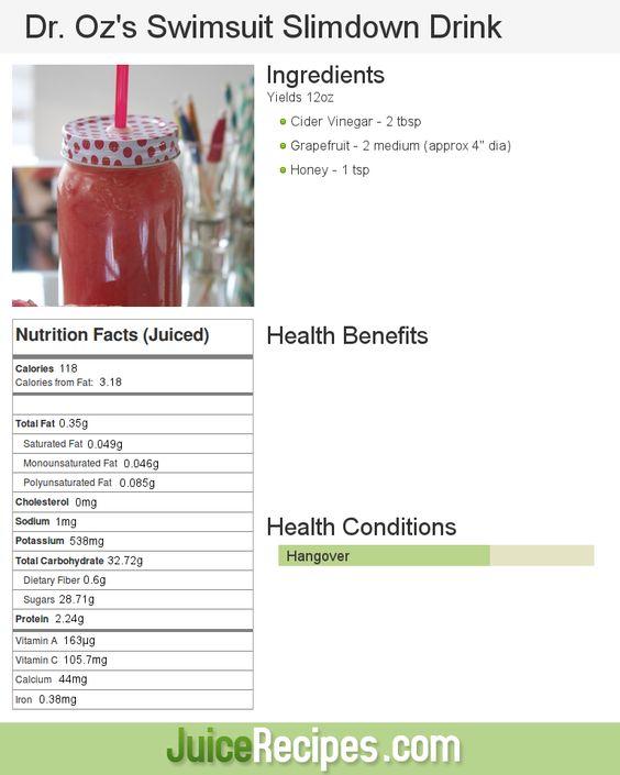 Juicing Recipe: Dr. Oz's Swimsuit Slimdown Drink | Juice Recipes #juicediet