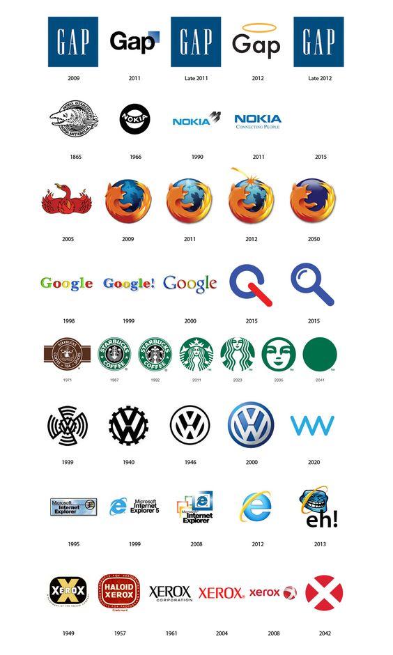 Site imagina o futuro de logos