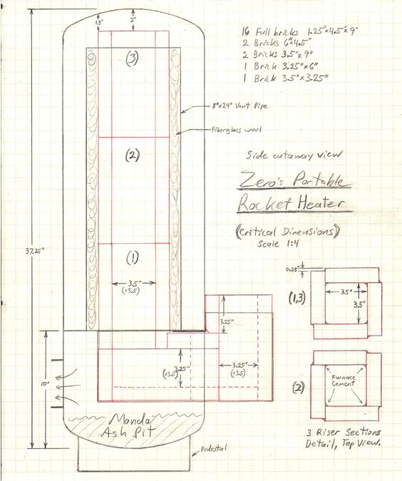 Rocket stoves wood burning and rockets on pinterest for Thermal mass heater plans