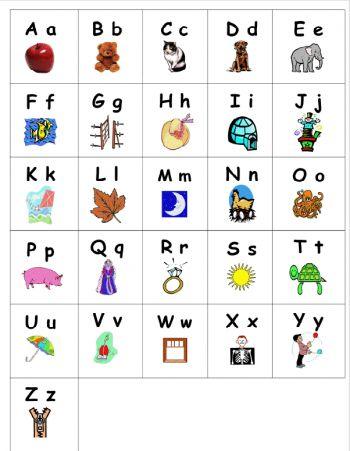 Keyword Alphabet Cards- Line and Word Wall Headers - abc chart